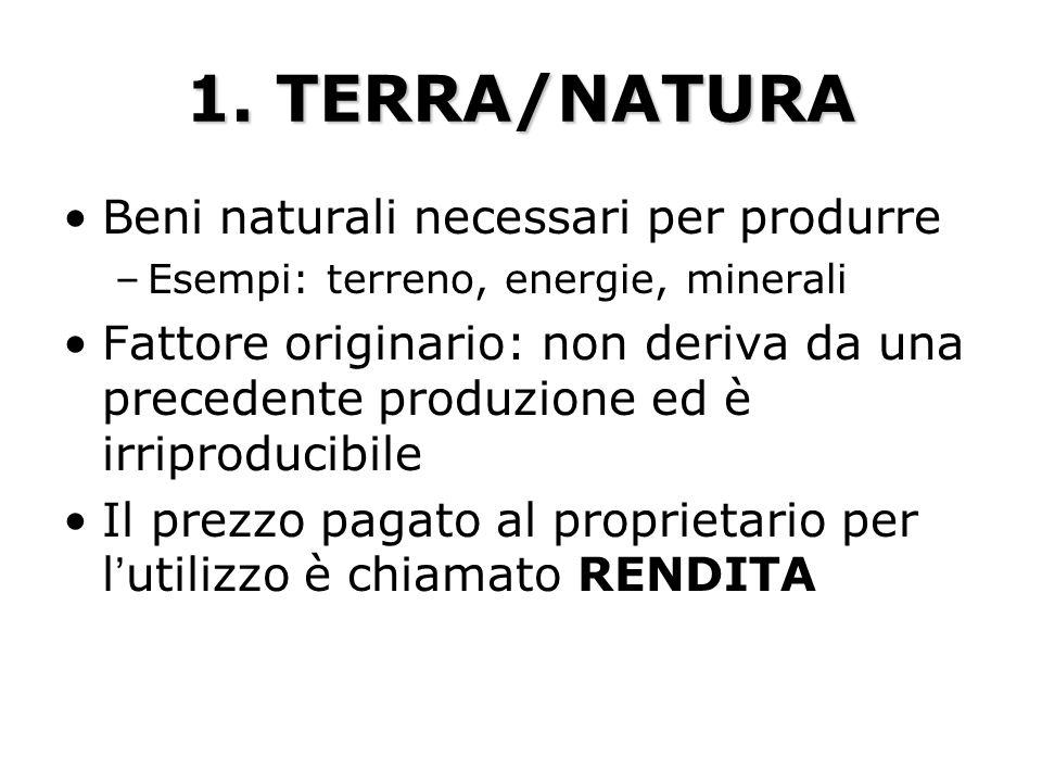 1. TERRA/NATURA Beni naturali necessari per produrre –Esempi: terreno, energie, minerali Fattore originario: non deriva da una precedente produzione e