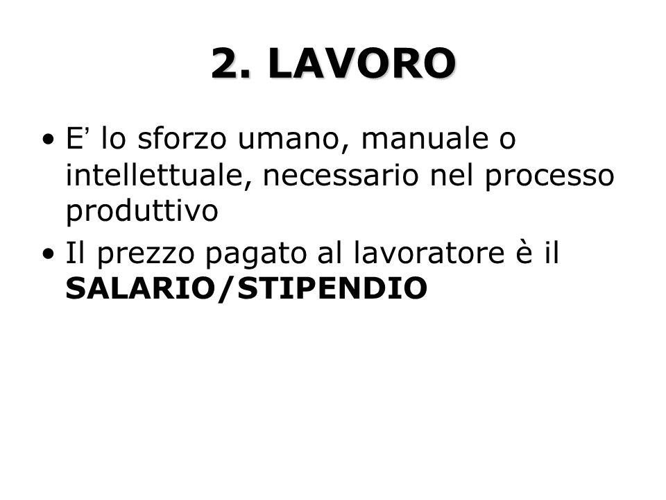 2. LAVORO E lo sforzo umano, manuale o intellettuale, necessario nel processo produttivo Il prezzo pagato al lavoratore è il SALARIO/STIPENDIO