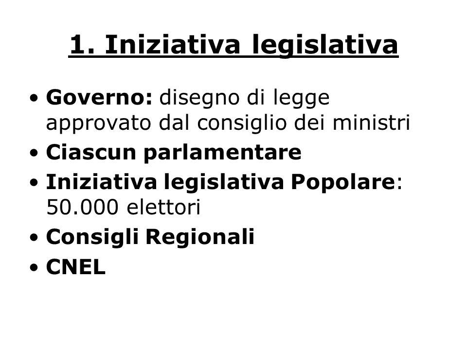 1. Iniziativa legislativa Governo: disegno di legge approvato dal consiglio dei ministri Ciascun parlamentare Iniziativa legislativa Popolare: 50.000