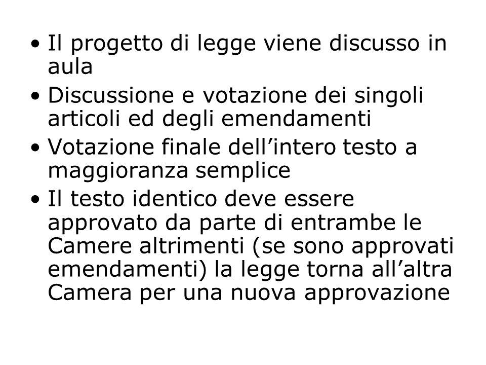 Il progetto di legge viene discusso in aula Discussione e votazione dei singoli articoli ed degli emendamenti Votazione finale dellintero testo a magg