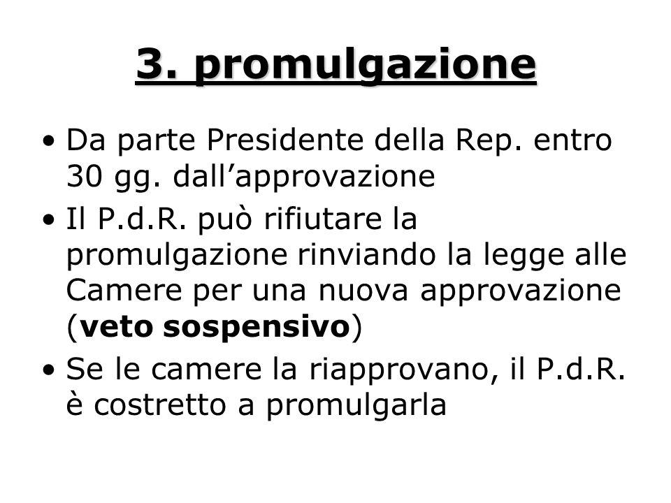 3. promulgazione Da parte Presidente della Rep. entro 30 gg. dallapprovazione Il P.d.R. può rifiutare la promulgazione rinviando la legge alle Camere