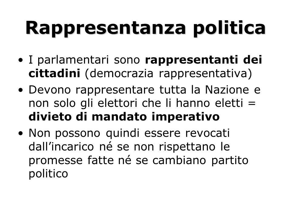 Rappresentanza politica I parlamentari sono rappresentanti dei cittadini (democrazia rappresentativa) Devono rappresentare tutta la Nazione e non solo