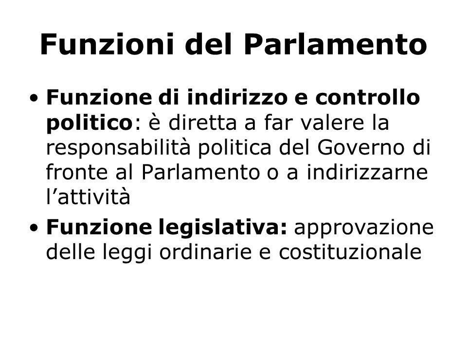 Funzioni del Parlamento Funzione di indirizzo e controllo politico: è diretta a far valere la responsabilità politica del Governo di fronte al Parlame