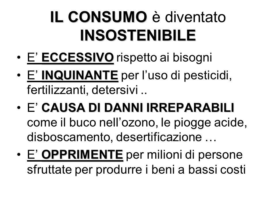 IL CONSUMO INSOSTENIBILE IL CONSUMO è diventato INSOSTENIBILE ECCESSIVOE ECCESSIVO rispetto ai bisogni INQUINANTEE INQUINANTE per luso di pesticidi, f