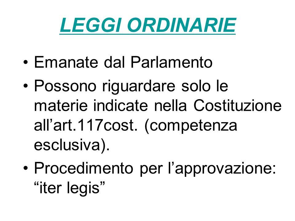 LEGGI ORDINARIE Emanate dal Parlamento Possono riguardare solo le materie indicate nella Costituzione allart.117cost. (competenza esclusiva). Procedim