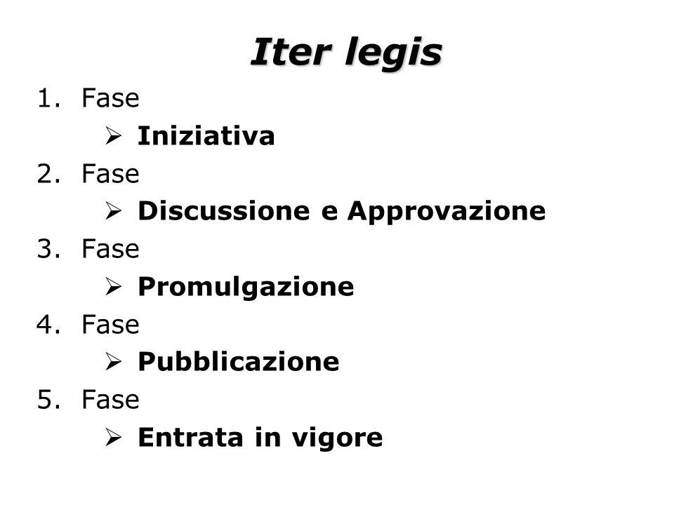 Iter legis 1.Fase Iniziativa 2.Fase Discussione e Approvazione 3.Fase Promulgazione 4.Fase Pubblicazione 5.Fase Entrata in vigore