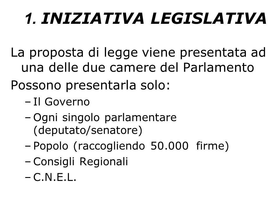 1. INIZIATIVA LEGISLATIVA La proposta di legge viene presentata ad una delle due camere del Parlamento Possono presentarla solo: –Il Governo –Ogni sin