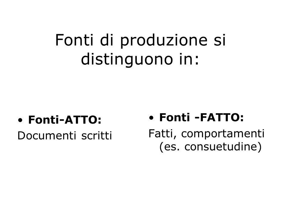Fonti di produzione si distinguono in: Fonti-ATTO: Documenti scritti Fonti -FATTO: Fatti, comportamenti (es. consuetudine)