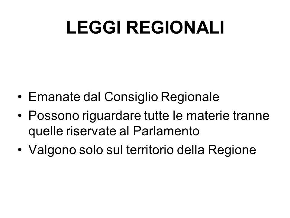 LEGGI REGIONALI Emanate dal Consiglio Regionale Possono riguardare tutte le materie tranne quelle riservate al Parlamento Valgono solo sul territorio