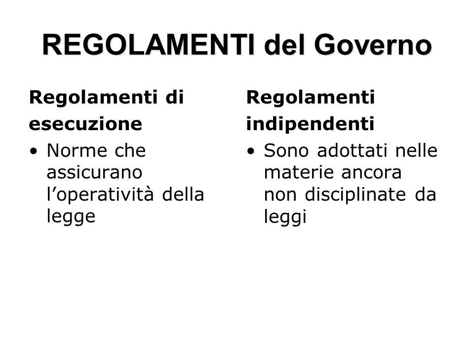 REGOLAMENTI del Governo Regolamenti di esecuzione Norme che assicurano loperatività della legge Regolamenti indipendenti Sono adottati nelle materie a