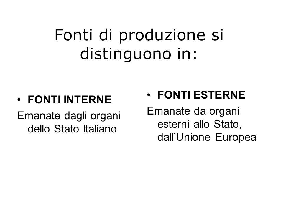 Fonti di produzione si distinguono in: FONTI INTERNE Emanate dagli organi dello Stato Italiano FONTI ESTERNE Emanate da organi esterni allo Stato, dal
