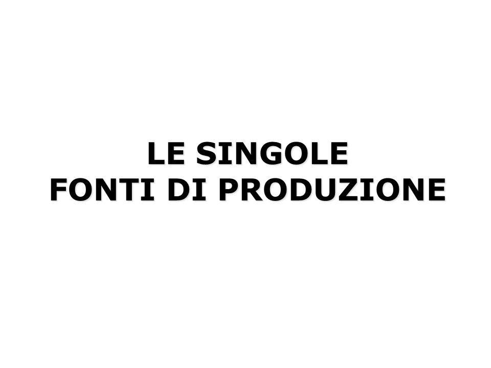 LA COSTITUZIONE ITALIANA E la legge fondamentale dello Stato.