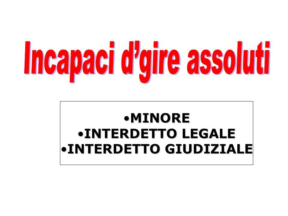 MINOREMINORE INTERDETTO LEGALEINTERDETTO LEGALE INTERDETTO GIUDIZIALEINTERDETTO GIUDIZIALE