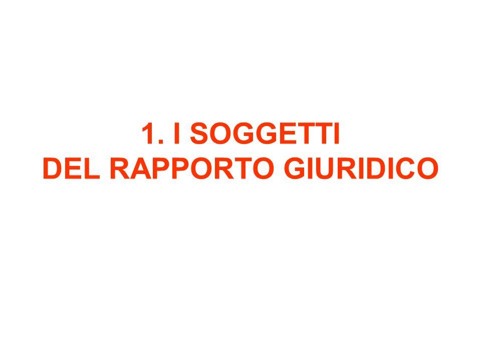 1. I SOGGETTI DEL RAPPORTO GIURIDICO