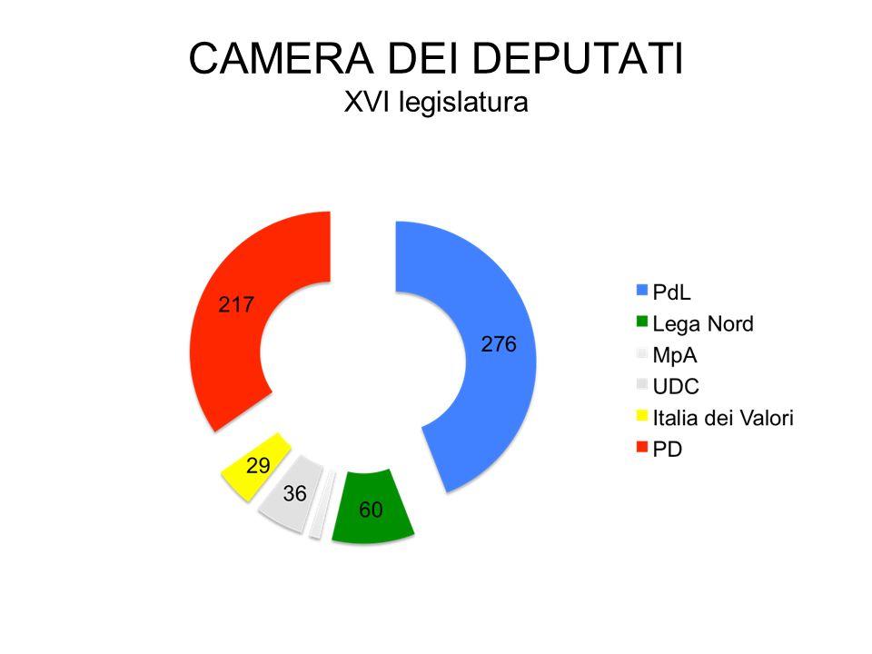 CAMERA DEI DEPUTATI XVI legislatura