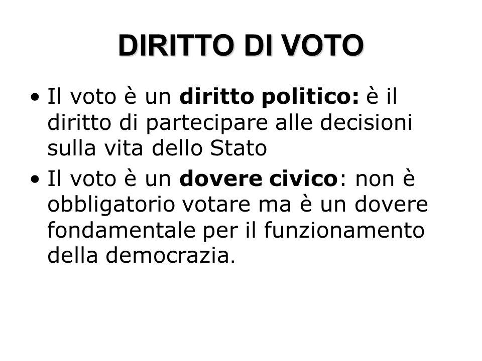 DIRITTO DI VOTO Il voto è un diritto politico: è il diritto di partecipare alle decisioni sulla vita dello Stato Il voto è un dovere civico: non è obb