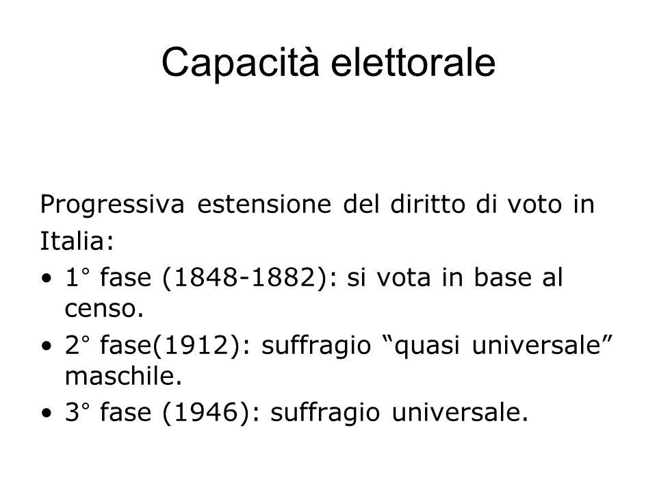 Capacità elettorale Progressiva estensione del diritto di voto in Italia: 1° fase (1848-1882): si vota in base al censo. 2° fase(1912): suffragio quas