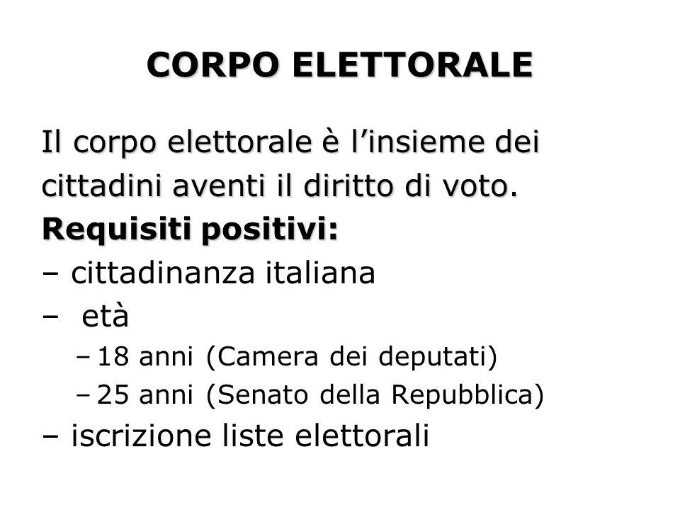 CORPO ELETTORALE Il corpo elettorale è linsieme dei cittadini aventi il diritto di voto. Requisiti positivi: – cittadinanza italiana – età –18 anni (C
