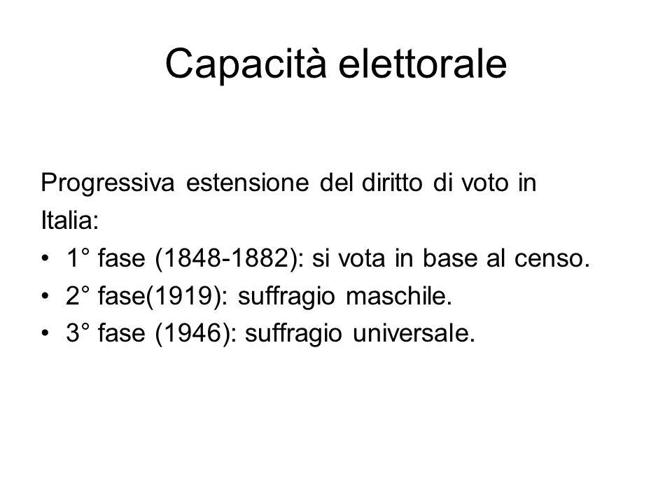 Capacità elettorale Progressiva estensione del diritto di voto in Italia: 1° fase (1848-1882): si vota in base al censo. 2° fase(1919): suffragio masc