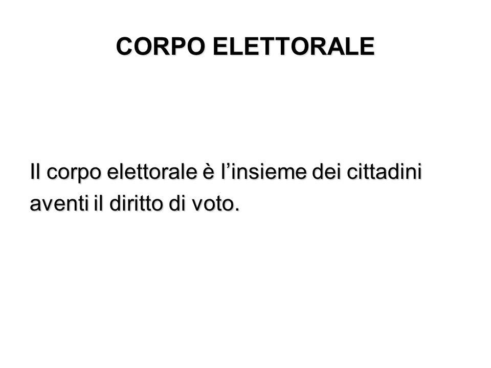 CAMERA- elezioni del 2008 Coalizione: CENTRO DESTRA 46,8% Leader: Berlusconi Partiti politici: Popolo delle libertà (Forza Italia + Alleanza Nazionale) Lega Nord Movimento per le Autonomie Coalizione: CENTRO SINISTRA 37,5% Leader: Veltroni Partiti politici: PD Italia dei Valori ALTRI PARTITI U.d.C 5,6% Sinistra Arcobaleno 3,1% La Destra 2,4% Partito Socialista 1,0%