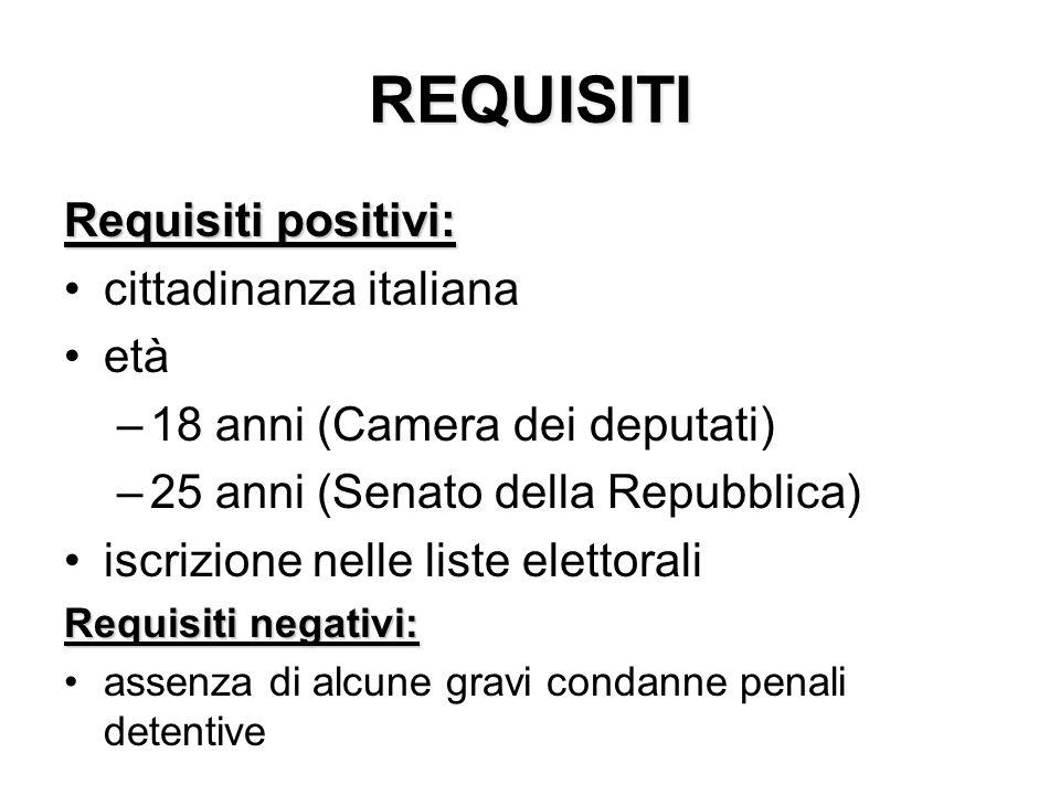 REQUISITI Requisiti positivi: cittadinanza italiana età –18 anni (Camera dei deputati) –25 anni (Senato della Repubblica) iscrizione nelle liste elett