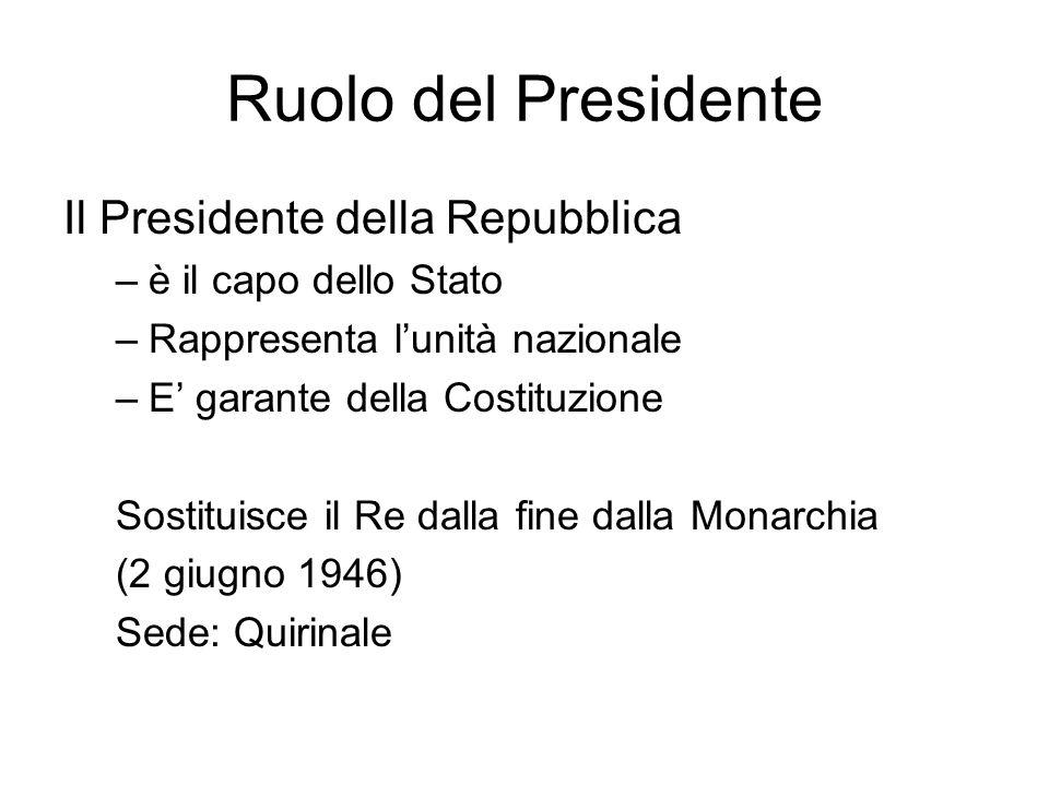 Ruolo del Presidente Il Presidente della Repubblica –è il capo dello Stato –Rappresenta lunità nazionale –E garante della Costituzione Sostituisce il
