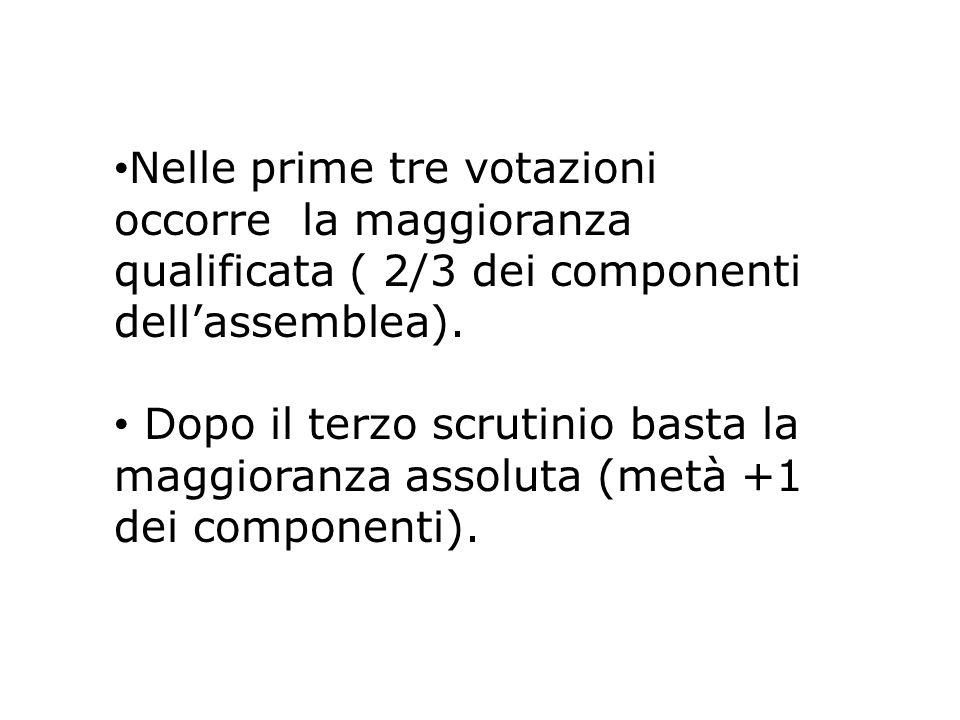 Nelle prime tre votazioni occorre la maggioranza qualificata ( 2/3 dei componenti dellassemblea). Dopo il terzo scrutinio basta la maggioranza assolut