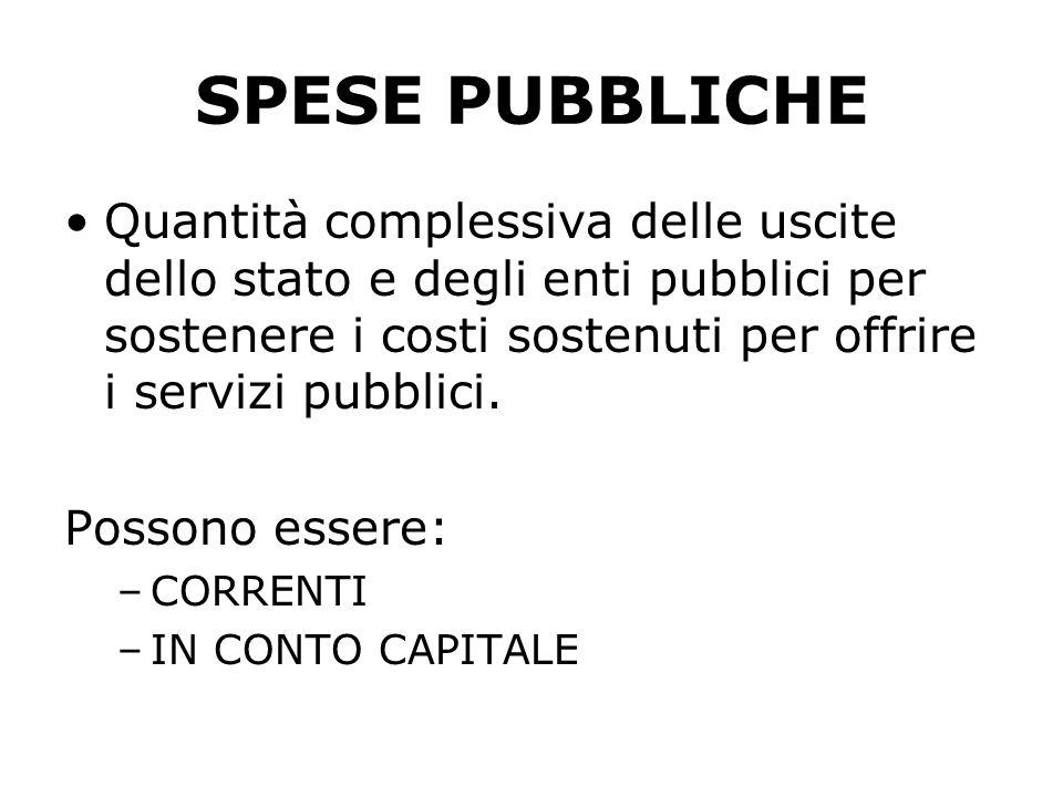 SPESE PUBBLICHE Quantità complessiva delle uscite dello stato e degli enti pubblici per sostenere i costi sostenuti per offrire i servizi pubblici. Po