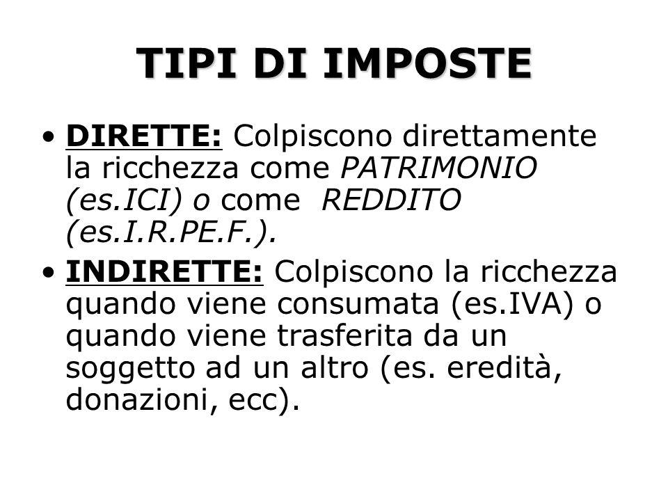TIPI DI IMPOSTE DIRETTE: Colpiscono direttamente la ricchezza come PATRIMONIO (es.ICI) o come REDDITO (es.I.R.PE.F.). INDIRETTE: Colpiscono la ricchez