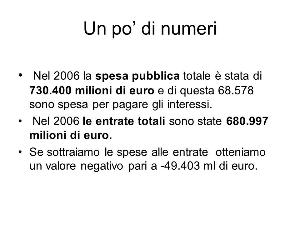 Un po di numeri Nel 2006 la spesa pubblica totale è stata di 730.400 milioni di euro e di questa 68.578 sono spesa per pagare gli interessi. Nel 2006