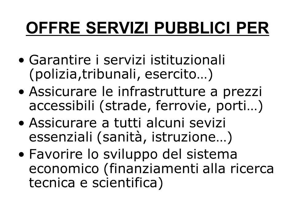 OFFRE SERVIZI PUBBLICI PER Garantire i servizi istituzionali (polizia,tribunali, esercito…) Assicurare le infrastrutture a prezzi accessibili (strade,