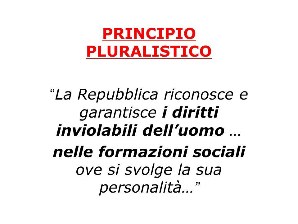 PRINCIPIO PLURALISTICO La Repubblica riconosce e garantisce i diritti inviolabili delluomo … nelle formazioni sociali ove si svolge la sua personalità