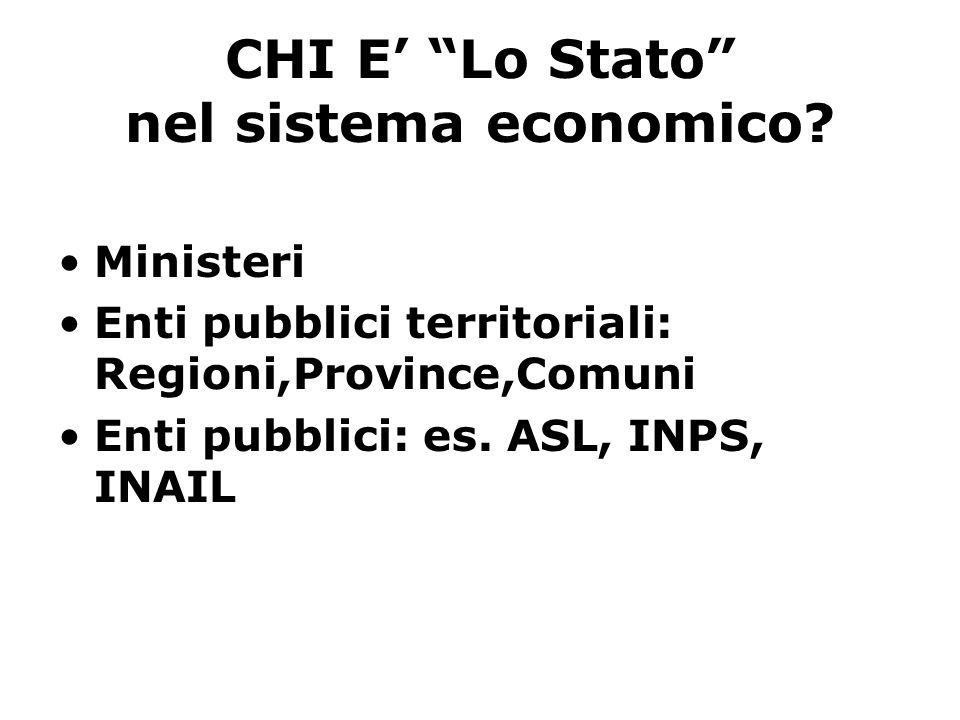 CHI E Lo Stato nel sistema economico.
