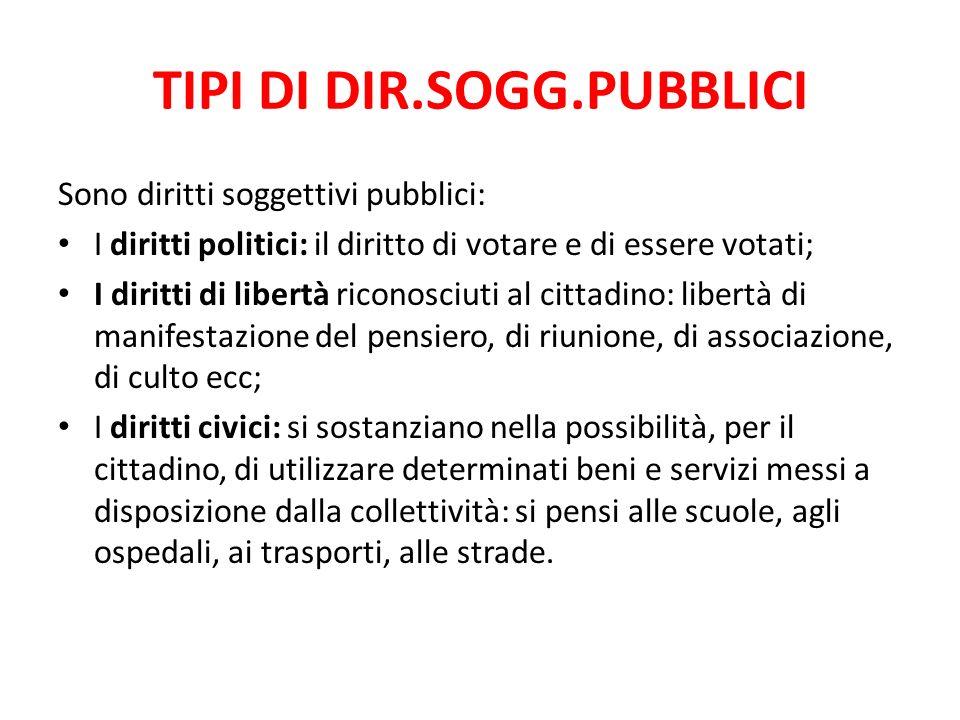 TIPI DI DIR.SOGG.PUBBLICI Sono diritti soggettivi pubblici: I diritti politici: il diritto di votare e di essere votati; I diritti di libertà riconosc