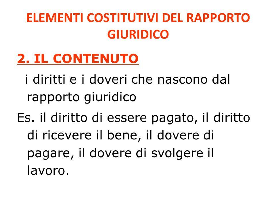 ELEMENTI COSTITUTIVI DEL RAPPORTO GIURIDICO 2. IL CONTENUTO i diritti e i doveri che nascono dal rapporto giuridico Es. il diritto di essere pagato, i