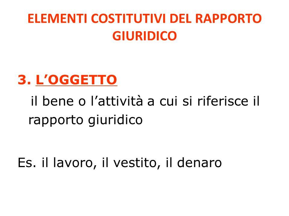 ELEMENTI COSTITUTIVI DEL RAPPORTO GIURIDICO 3. LOGGETTO il bene o lattività a cui si riferisce il rapporto giuridico Es. il lavoro, il vestito, il den