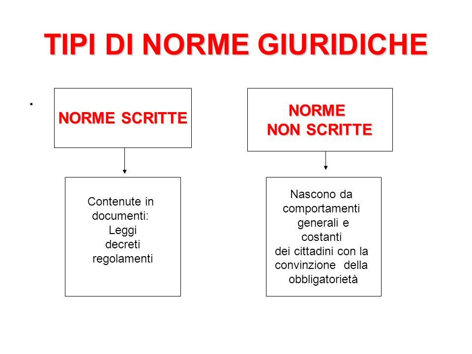 LA NORMA GIURIDICA PDF DOWNLOAD