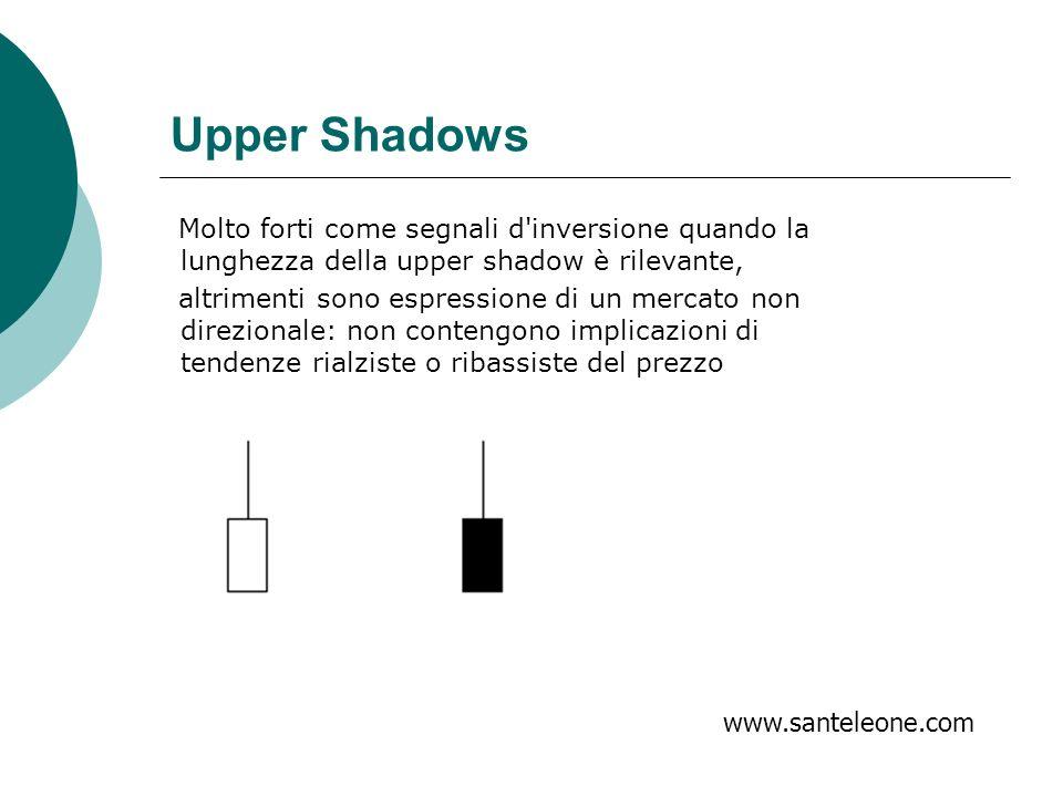 Upper Shadows Molto forti come segnali d'inversione quando la lunghezza della upper shadow è rilevante, altrimenti sono espressione di un mercato non