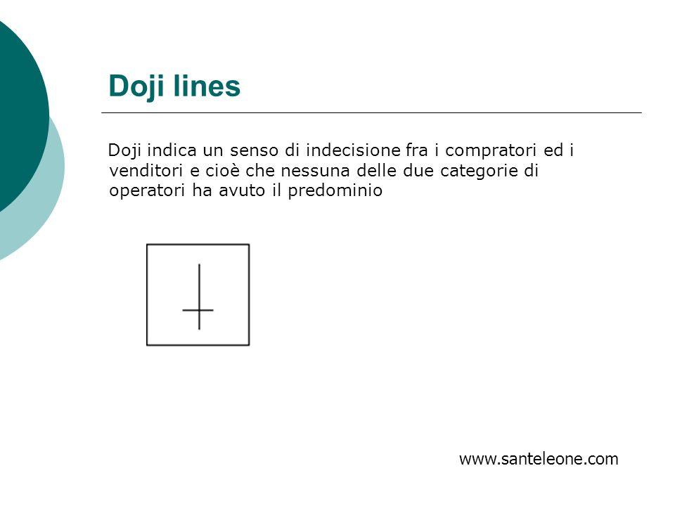 Doji lines Doji indica un senso di indecisione fra i compratori ed i venditori e cioè che nessuna delle due categorie di operatori ha avuto il predomi