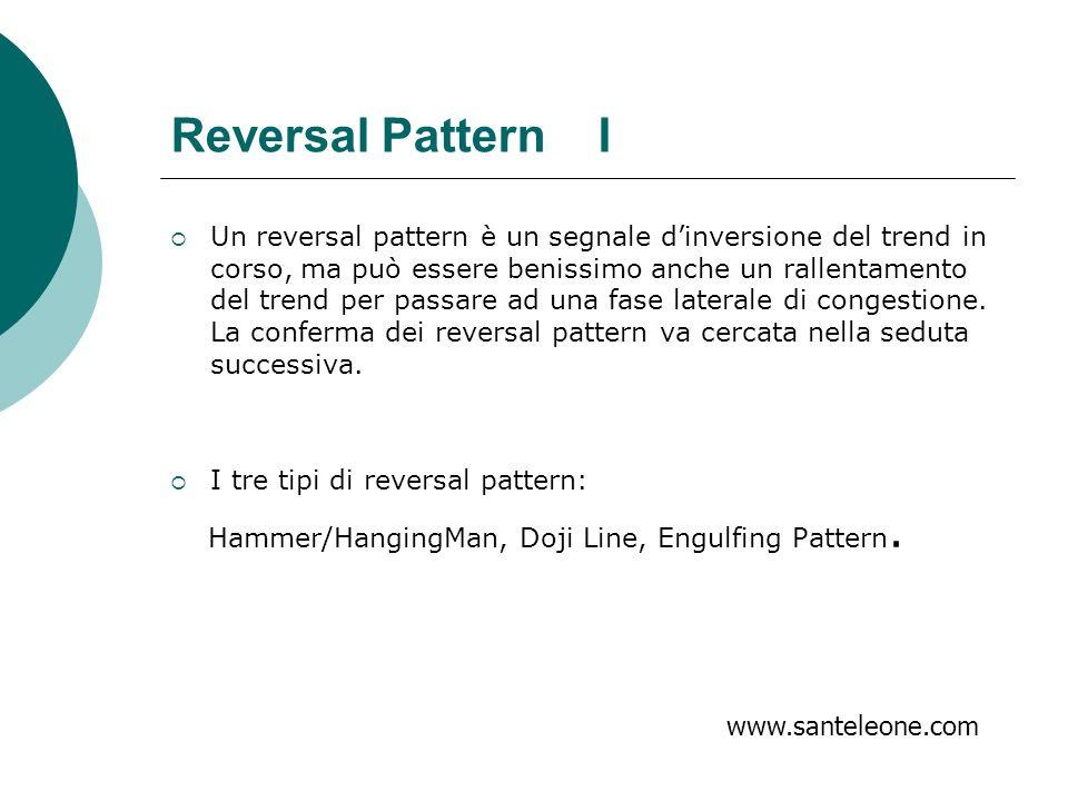 Reversal Pattern I Un reversal pattern è un segnale dinversione del trend in corso, ma può essere benissimo anche un rallentamento del trend per passa