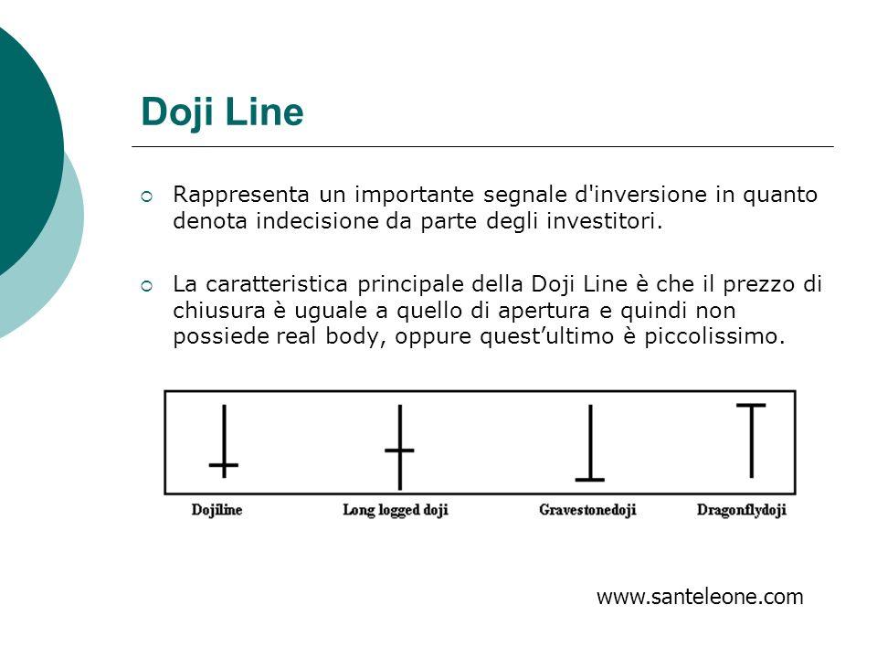 Doji Line Rappresenta un importante segnale d'inversione in quanto denota indecisione da parte degli investitori. La caratteristica principale della D