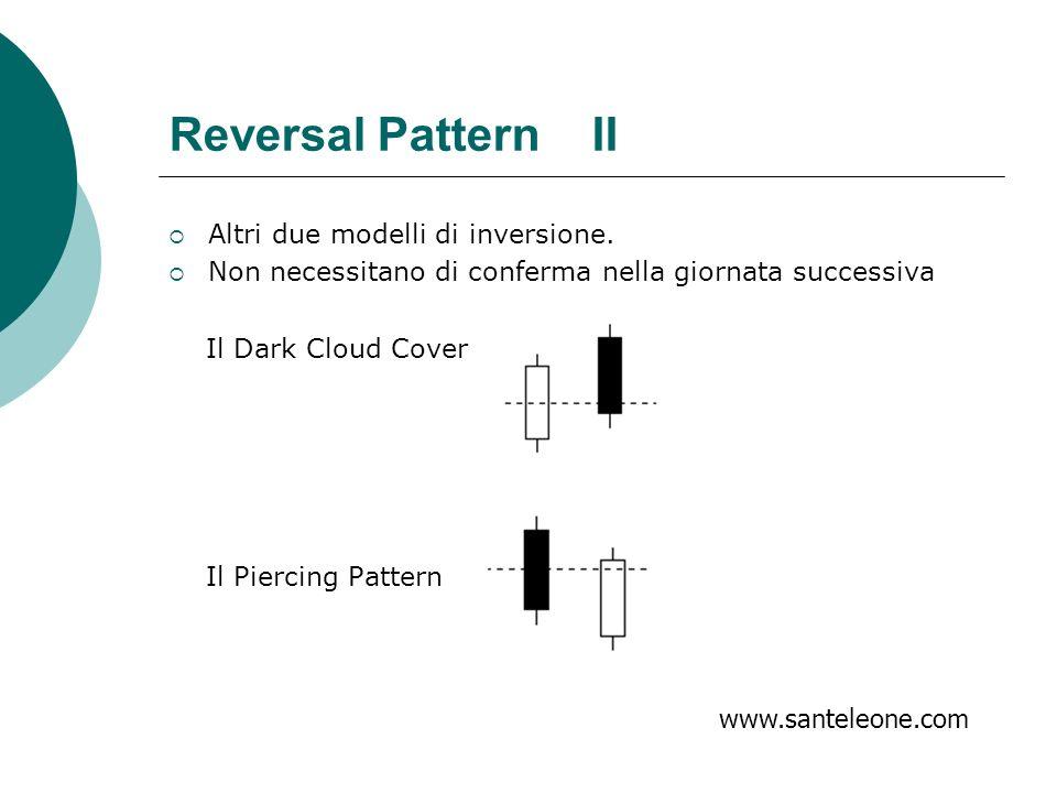 Reversal Pattern II Altri due modelli di inversione. Non necessitano di conferma nella giornata successiva Il Dark Cloud Cover Il Piercing Pattern www