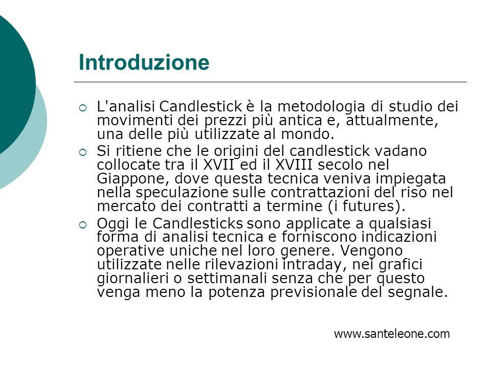 Introduzione L'analisi Candlestick è la metodologia di studio dei movimenti dei prezzi più antica e, attualmente, una delle più utilizzate al mondo. S