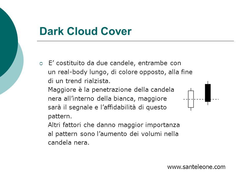 Dark Cloud Cover E costituito da due candele, entrambe con un real-body lungo, di colore opposto, alla fine di un trend rialzista. Maggiore è la penet