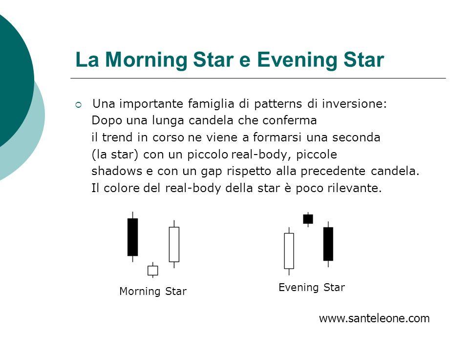 La Morning Star e Evening Star Una importante famiglia di patterns di inversione: Dopo una lunga candela che conferma il trend in corso ne viene a for