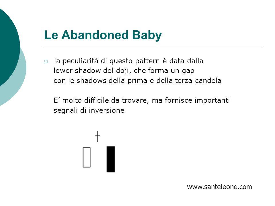 Le Abandoned Baby la peculiarità di questo pattern è data dalla lower shadow del doji, che forma un gap con le shadows della prima e della terza cande
