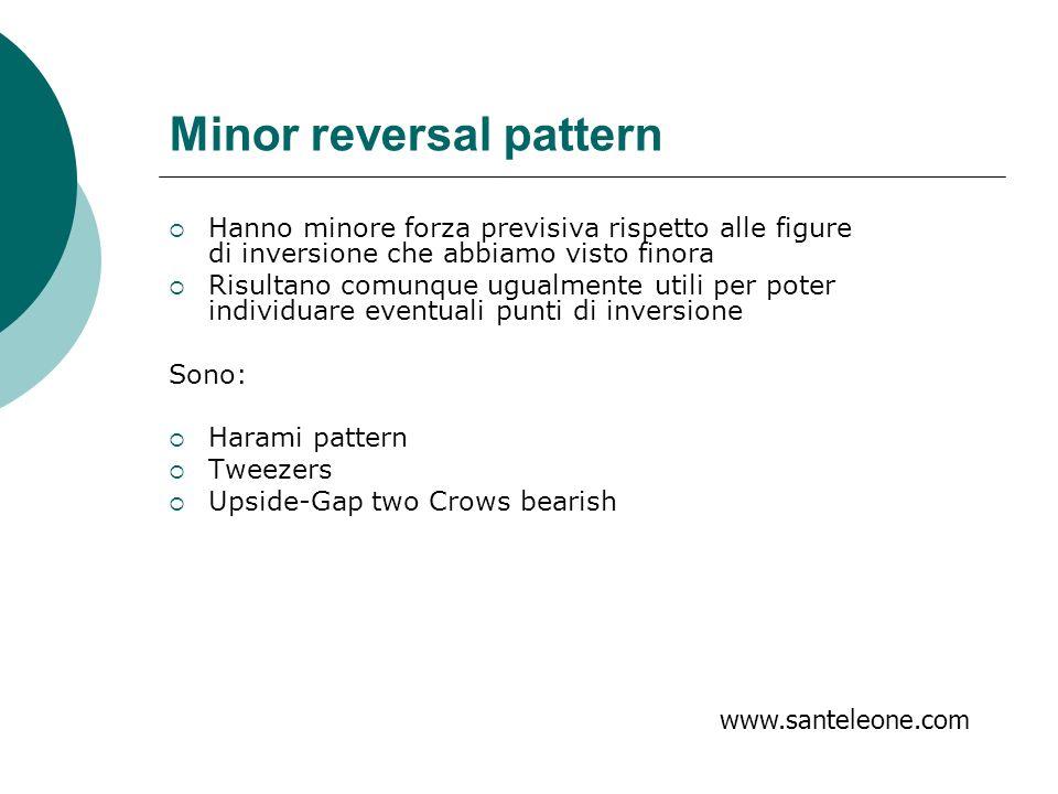 Minor reversal pattern Hanno minore forza previsiva rispetto alle figure di inversione che abbiamo visto finora Risultano comunque ugualmente utili pe