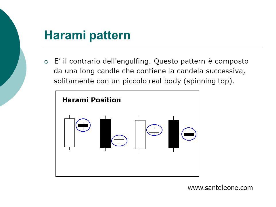 Harami pattern E il contrario dell'engulfing. Questo pattern è composto da una long candle che contiene la candela successiva, solitamente con un picc