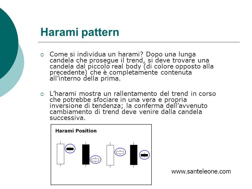 Come si individua un harami? Dopo una lunga candela che prosegue il trend, si deve trovare una candela dal piccolo real body (di colore opposto alla p