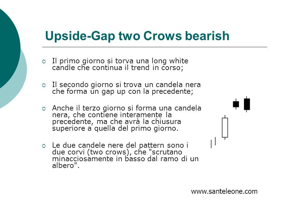 Upside-Gap two Crows bearish Il primo giorno si torva una long white candle che continua il trend in corso; Il secondo giorno si trova un candela nera
